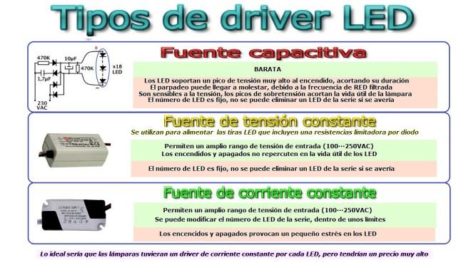 Tipos de driver LED