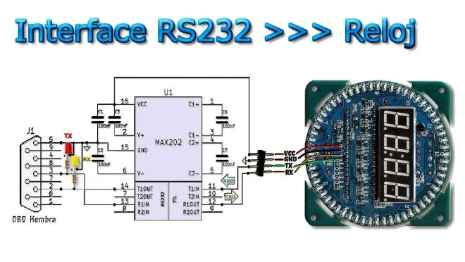 Interface RS-232 básico