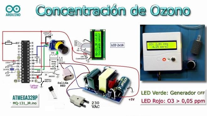 Esquema del Medidor-Controlador de ozono.