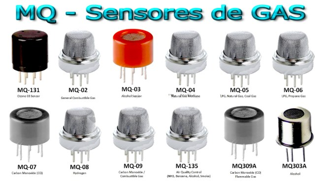 Sensores de gas de la serie MQ
