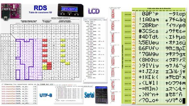 Receptor RDS: tabla de caracteres