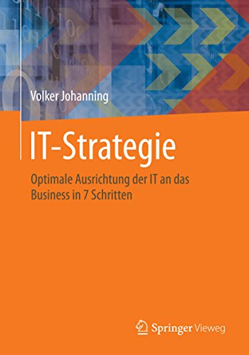 it_strategie