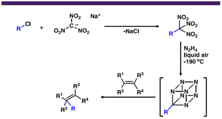 Figure 3: Proposed mechanism for generating pentavalent carbons