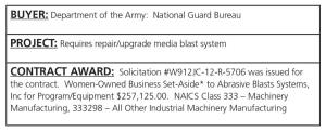 GTC Table IV (3-Tier Abridged Version) FedBizOpps Intent Sole Source Contract (Dept of Army - National Guard Bureau)