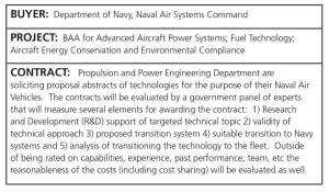 GTC Table IV  BAA Advanced Aircraft Power Systems (Dept of Navy - Naval Air Systems Command) - Revisited