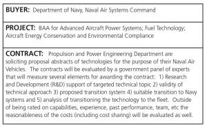 GTC Table IV  BAA Advanced Aircraft Power Systems (Dept of Navy - Naval Air Systems Command)