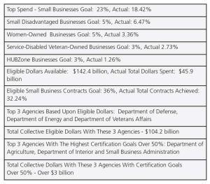 GTC Table V FY 2013 Goal Comparisons