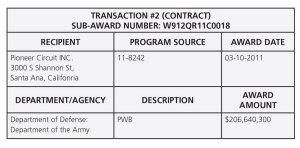GTC VII Table Sub-Award #W912QR11C0018 Transaction 2