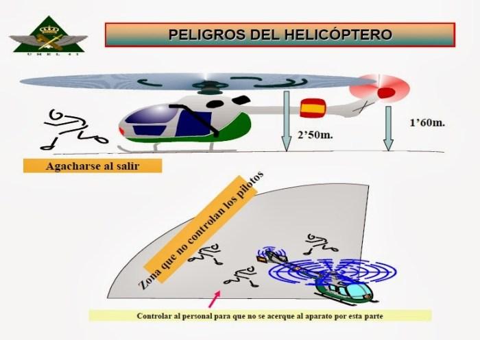 PELIGROS DEL HELICOPTERO 1