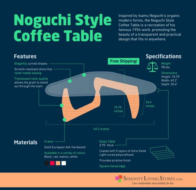 noguchicoffeetable