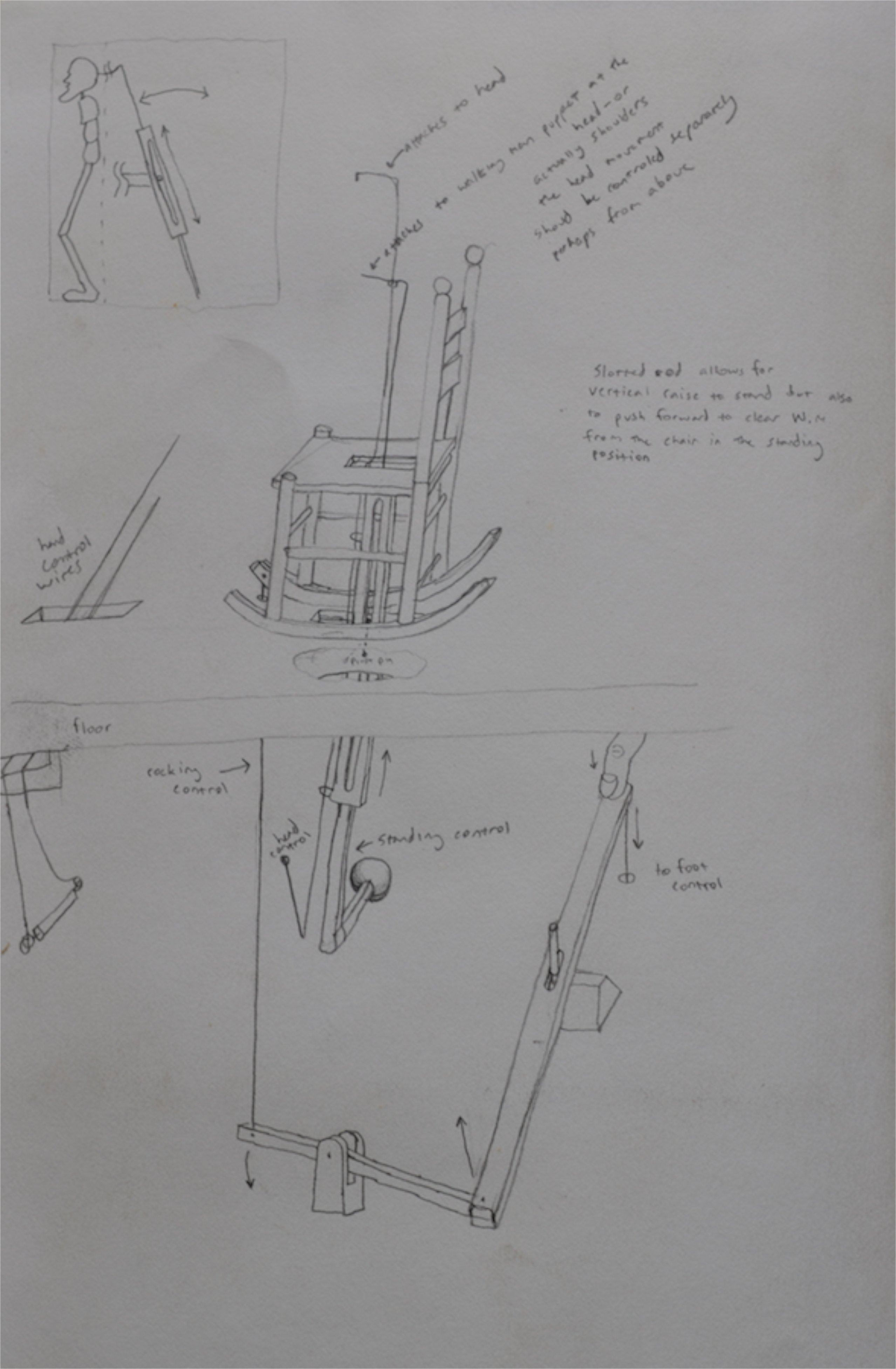 Drawings And Plans For The Theater And Puppet Mechanics