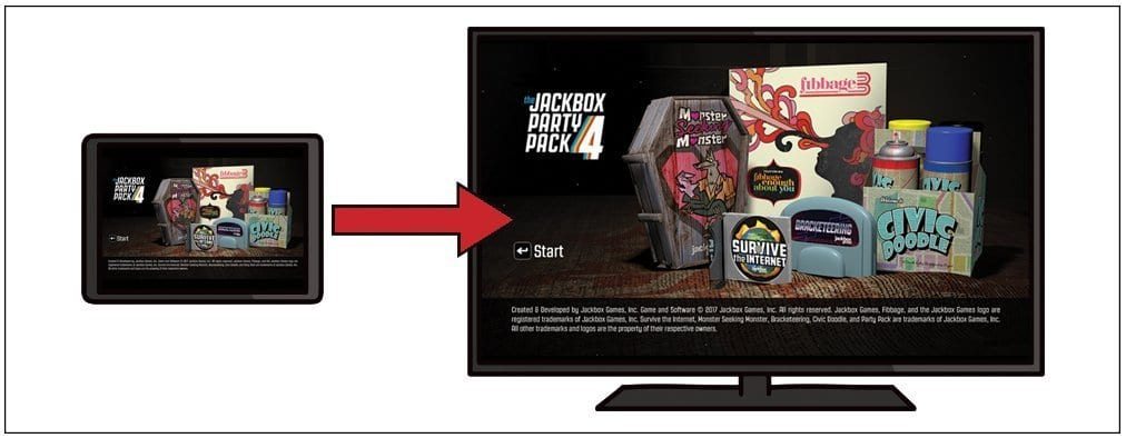 How to Play The Jackbox Party Pack 4 from your iPad to a TV… While Surrounded by Family