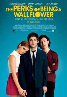 perks wallflower