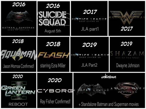 dc films release dates