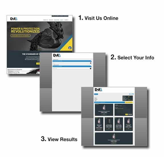 DA Lub Online Directory