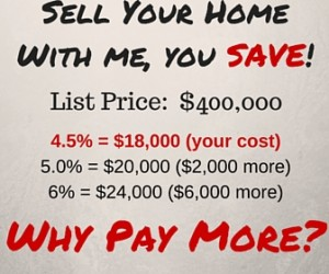 discount real estate commission