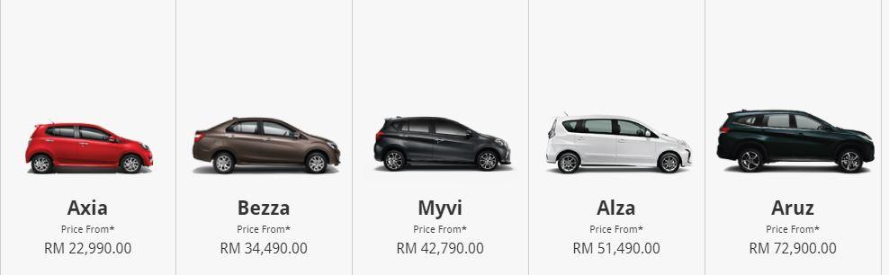 Harga kereta Perodua 2019