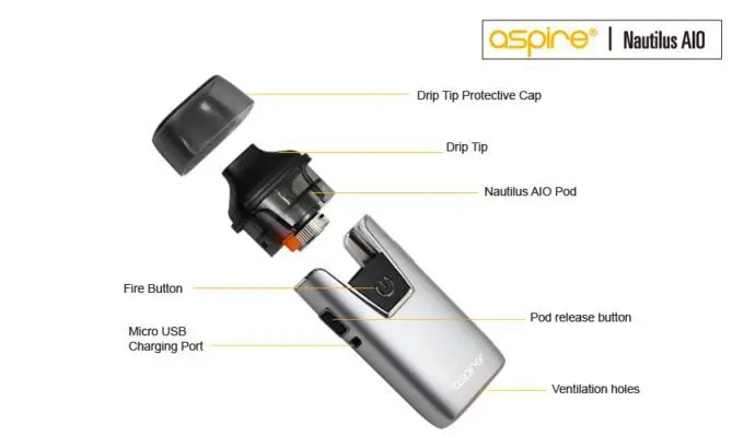 Aspire Nautilus AIO pod system simple to change flavours on the go.