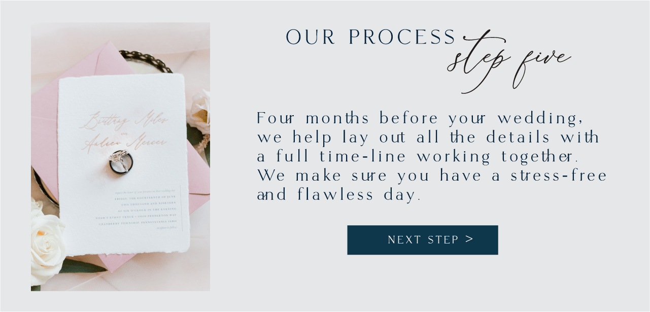 theprocess-step-5