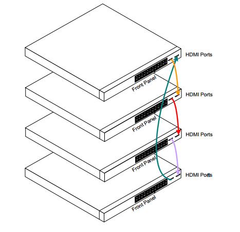 4 Pole 3 Way Rotary Switch Wiring Diagram - Wiring Diagram