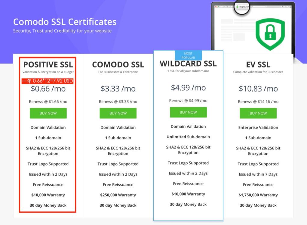 resellerclub提供SSL憑證購買,每年240元