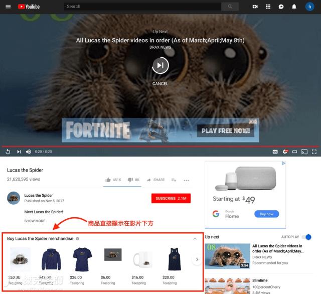 世界最大的影音平台Youtube也可以直接賣東西了