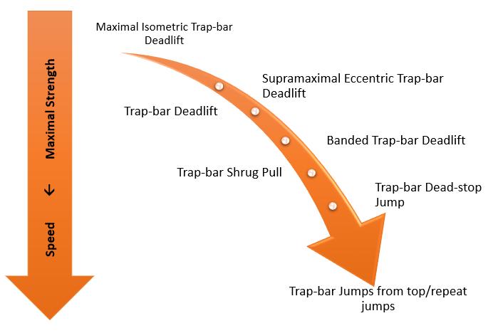 https://i1.wp.com/jacktylerperformance.com/wp-content/uploads/2018/10/trap-bar-pic.png?resize=699%2C468&ssl=1