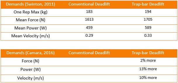 https://i1.wp.com/jacktylerperformance.com/wp-content/uploads/2018/10/trap-bar.png?resize=609%2C285&ssl=1