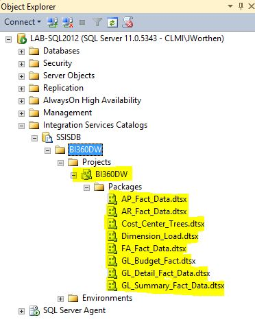 SSIS_Catalog_deployed_packages