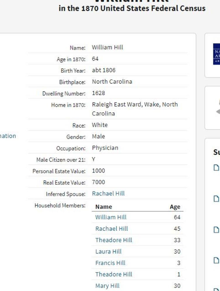 1870 U S Census