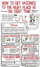 Sketch_Vaccines