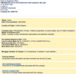 CHRT Companies House front page
