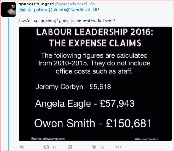 Owen Smith expenses