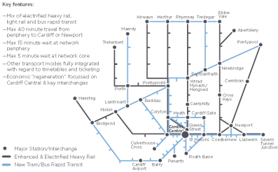 Cardiff Metro System