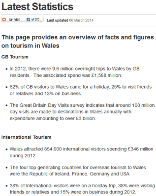Wales tourism stats