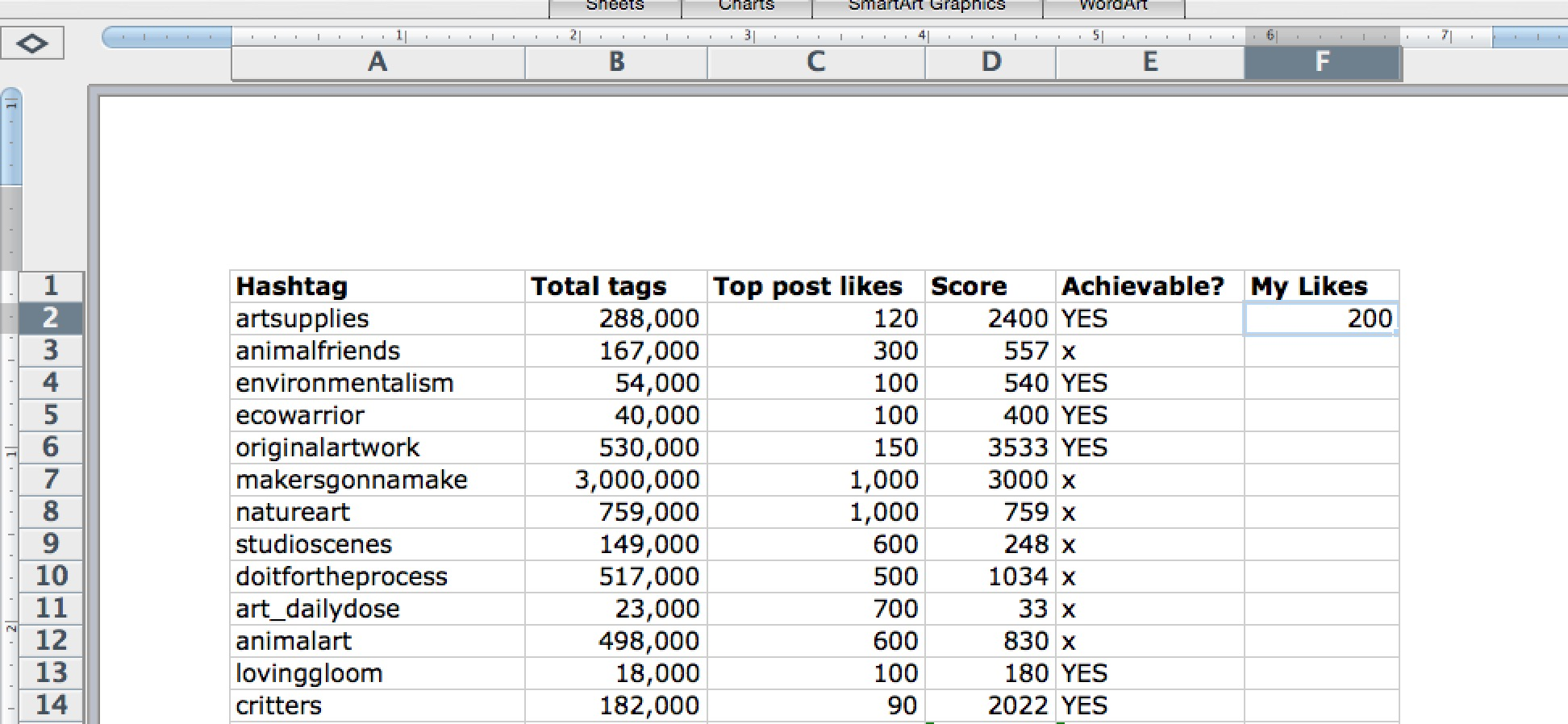 How To Find The Best Instagram Hashtags Free Excel Spreadsheet To Get Into The Top Posts