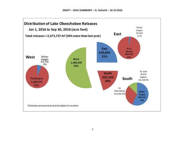 DRAFT - CY 2016 Summary_Page_07.jpg
