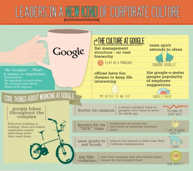 Google-Company-Culture-Infographic-1024x912