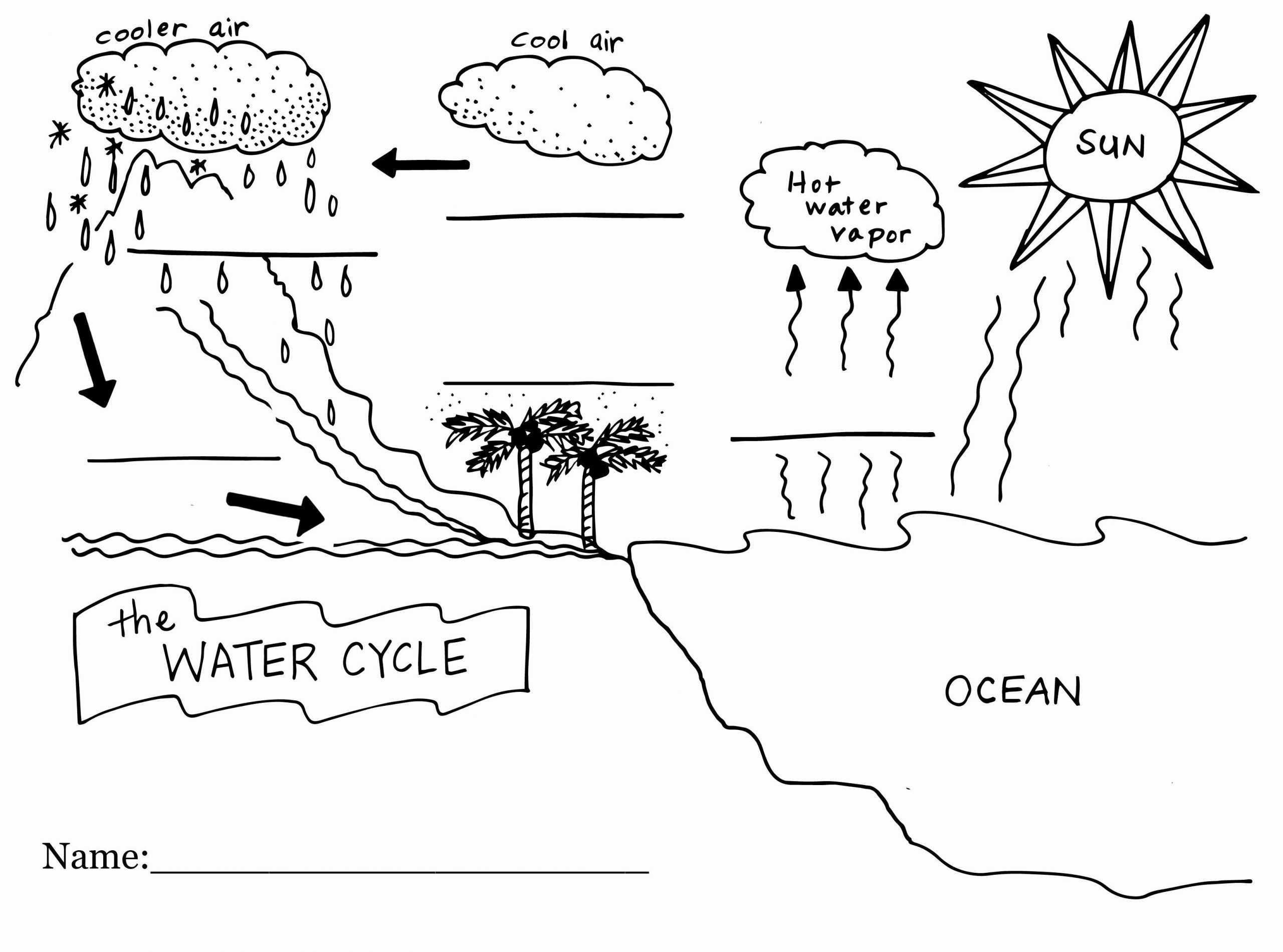 30 Water Cycle Coloring Worksheet