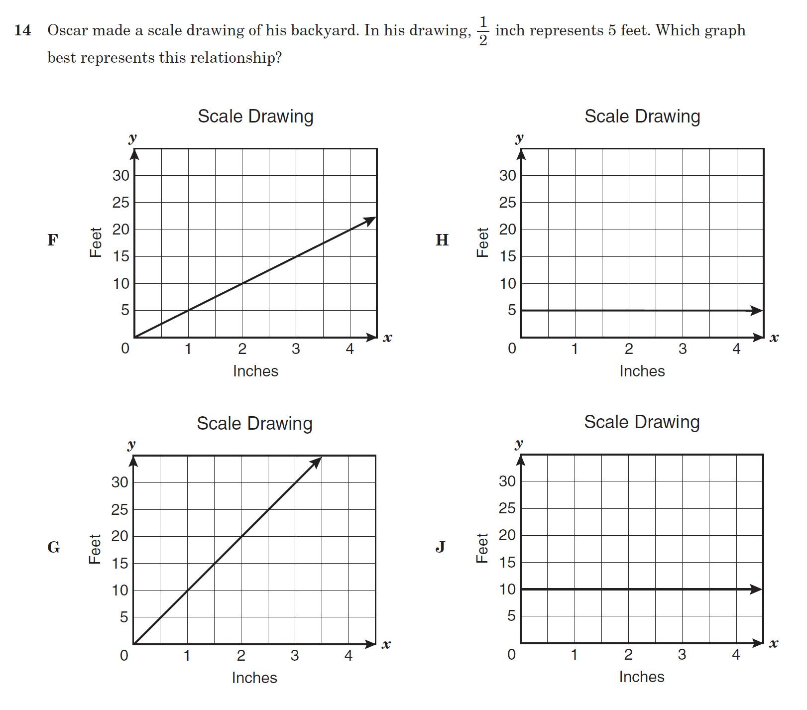 Proportional Reasoning Worksheets 7th Grade Template Library