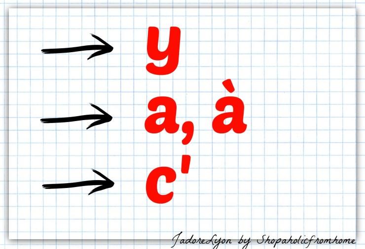 ayc-words