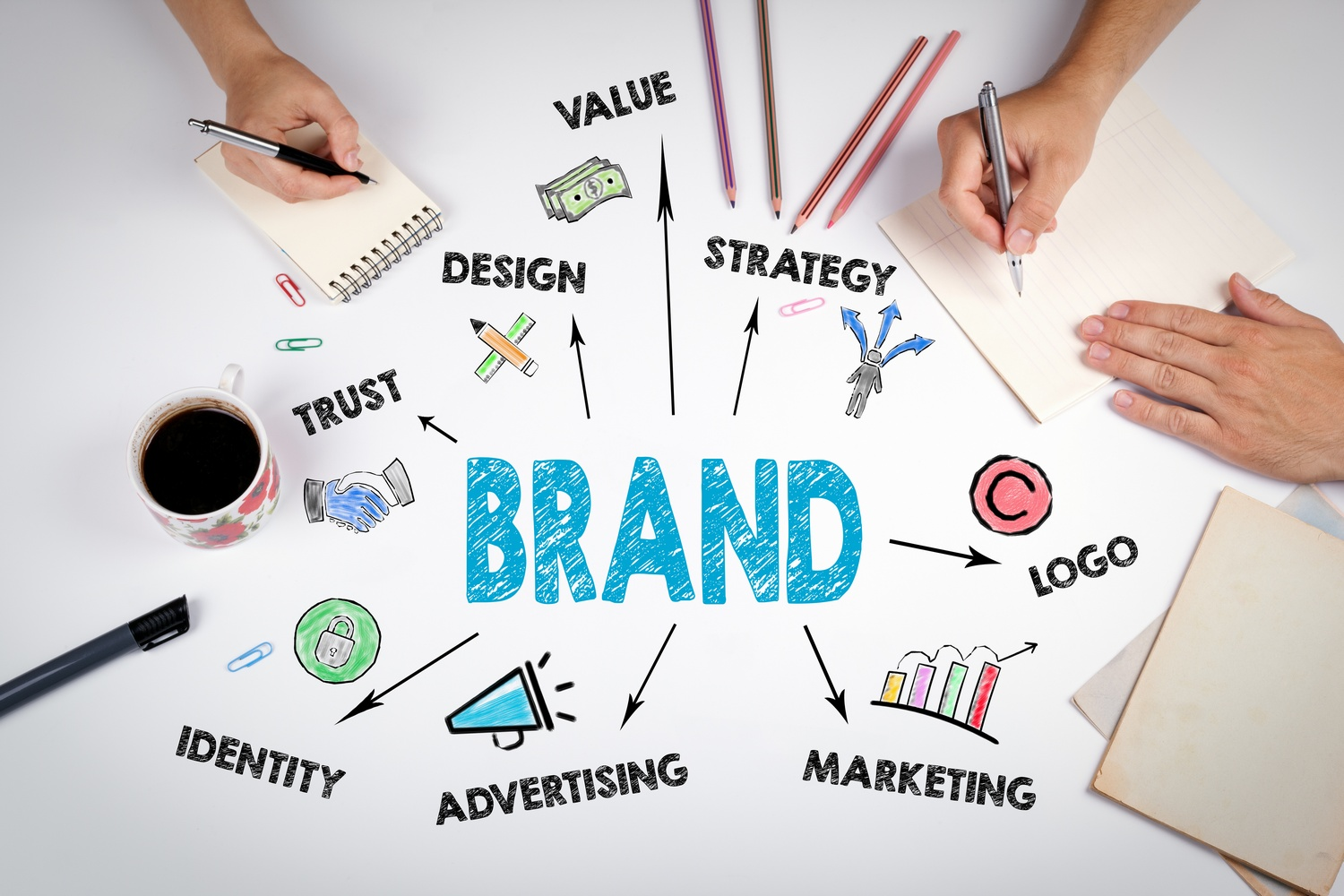 Image result for Building Your Brand with Stickers
