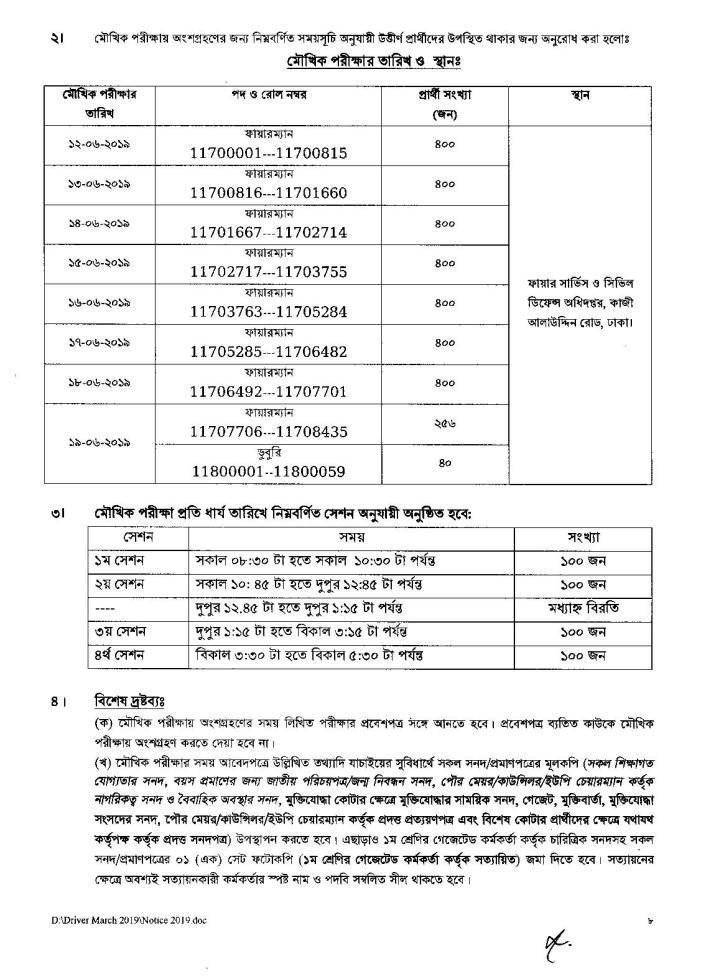 Fire Service and Civil Defence Result 2019