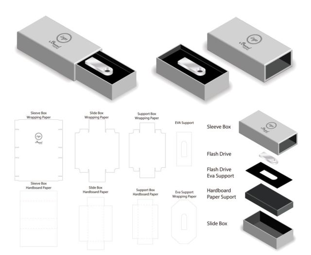 Packaging USB layout 2