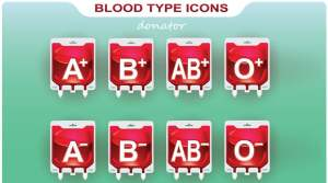 blood-group blood-group