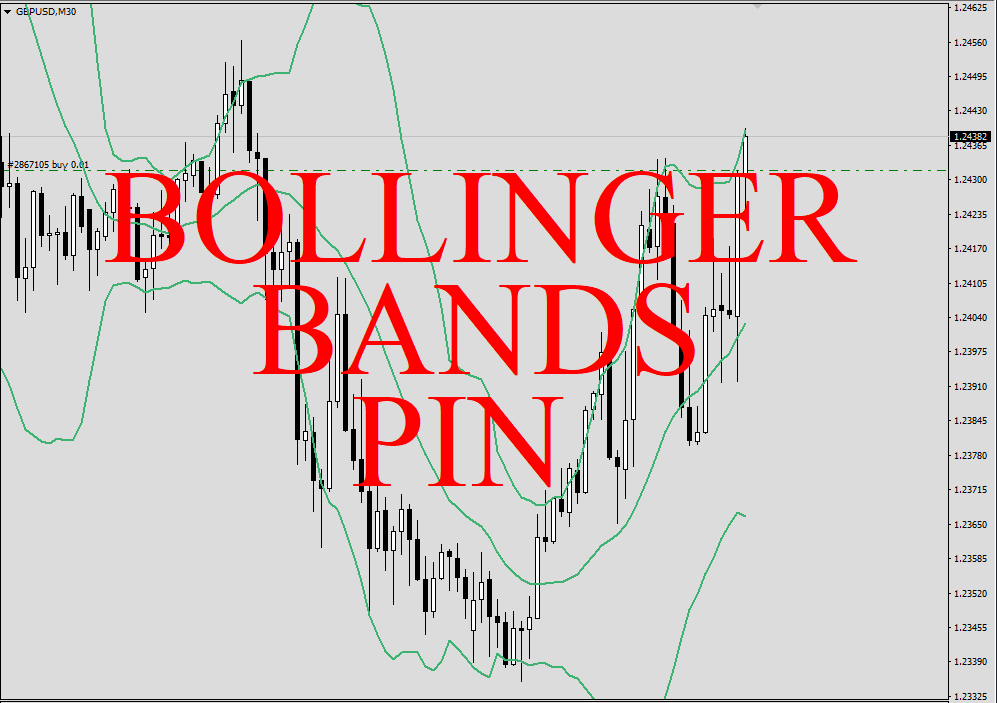Bollinger Bands MTF PIN for MT4