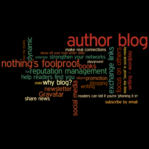 author-blog-wordle