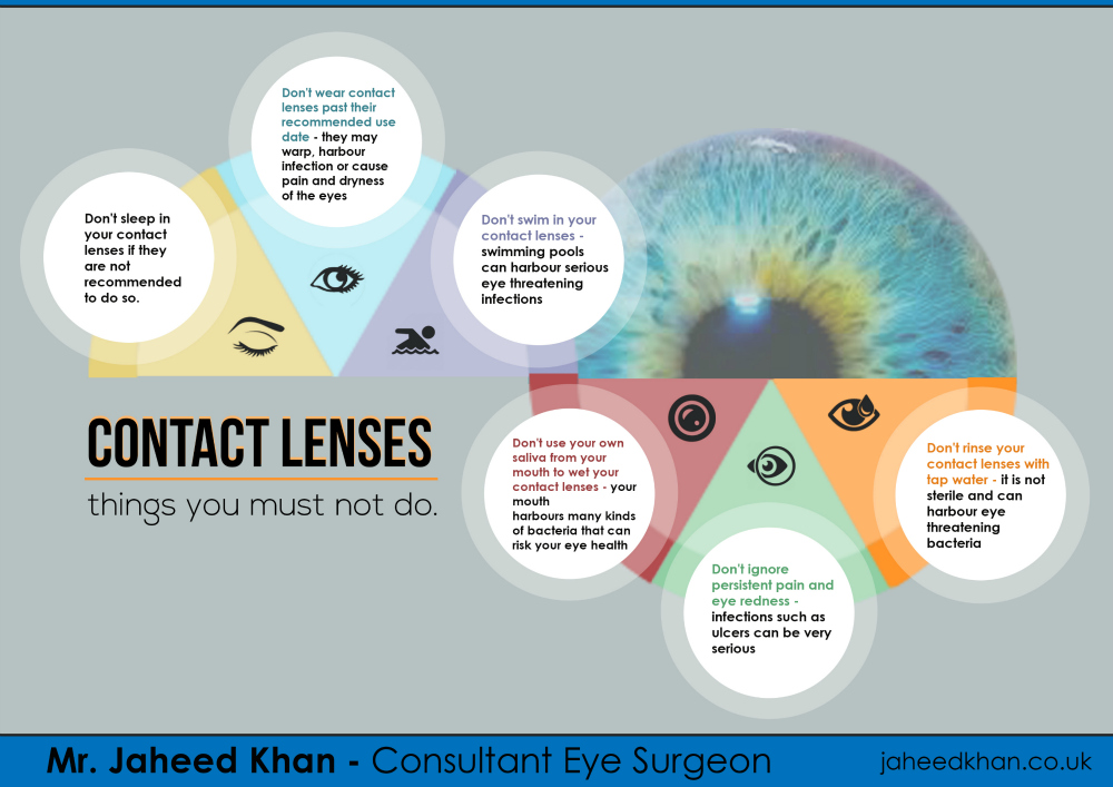 6 Things To Avoid When Wearing Contact Lenses Jaheed Khan
