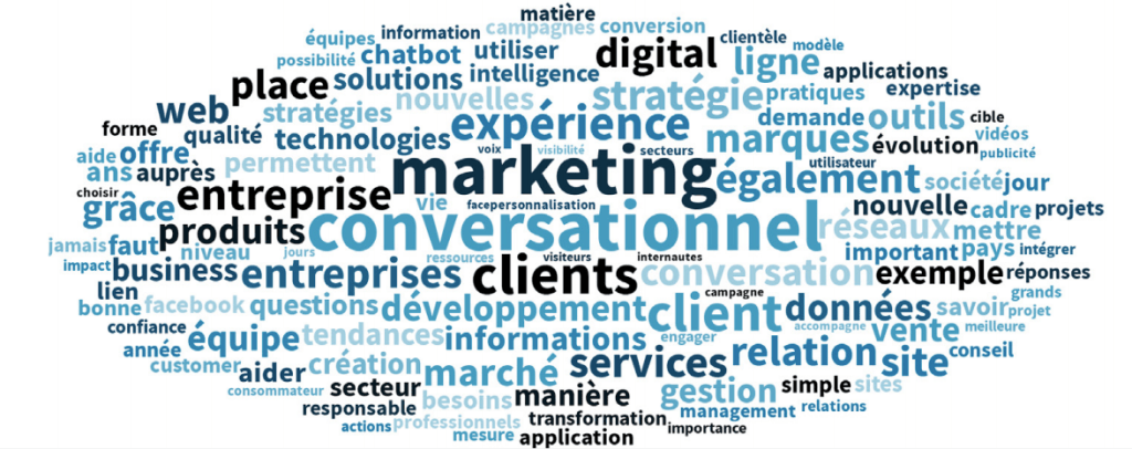 nuage-mots-marketing-bleu