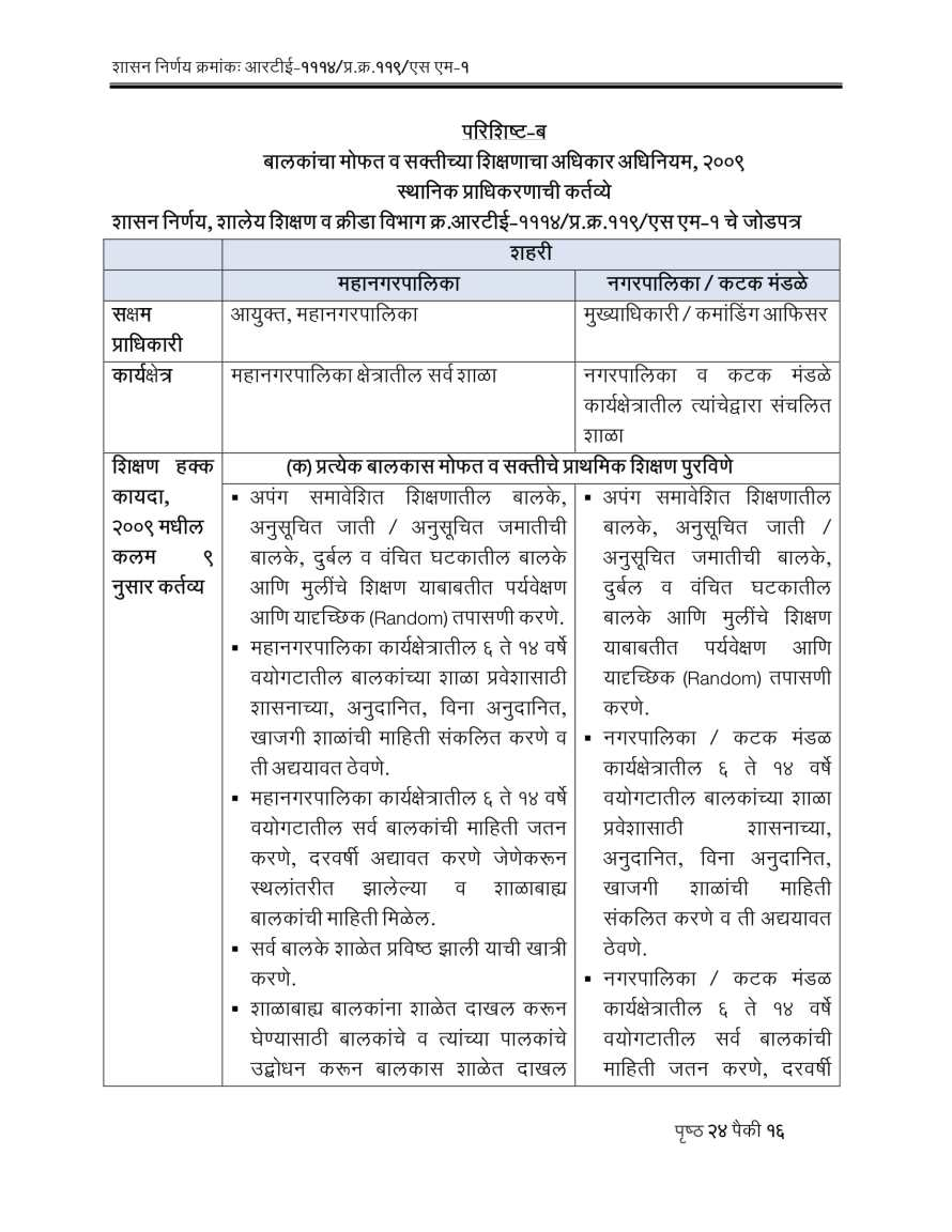 RTE Act 2009 Competent Authorities Maharashtra-16